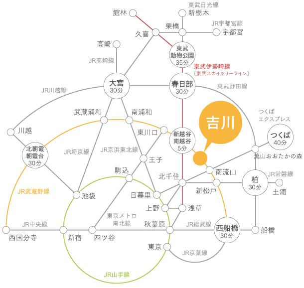 吉川福祉専門学校アクセス路線図